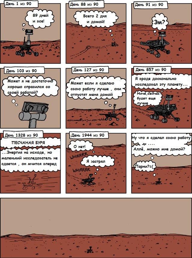 путешествие зонда на Марс - комикс