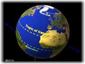 Земля начала толстеть в области экватора