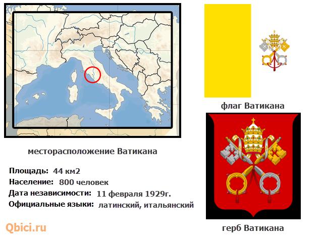самое маленькое государство в мире Ватикан