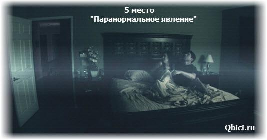 самые страшные фильмы ужасов паранормальное явление