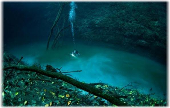 подводная река