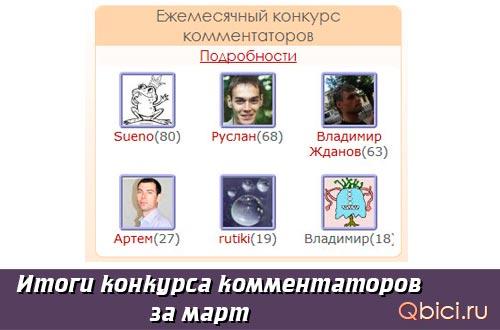 ТОП-комментаторы за март. Награждение победителей!