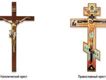 Почему православный крест отличается от католического и как крест выглядел на самом деле?