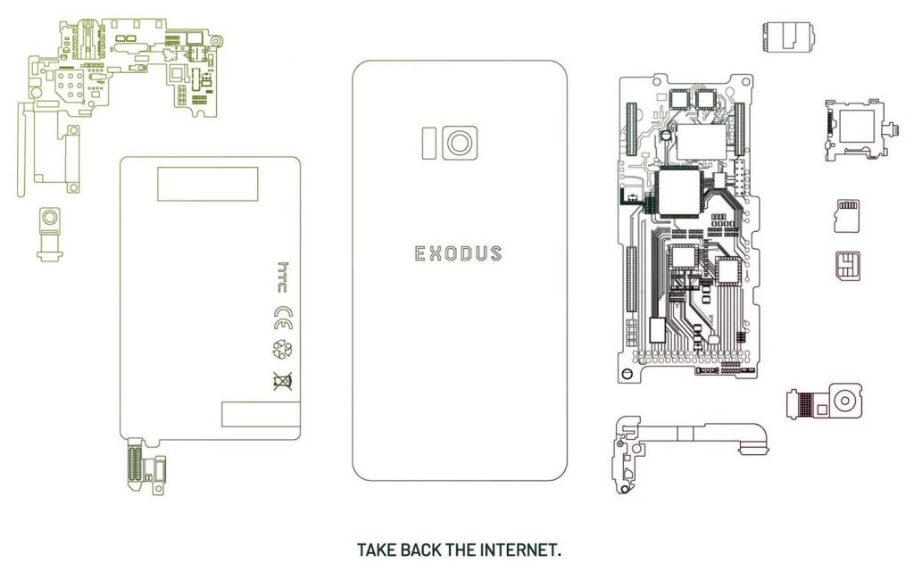 HTC представляет новый blockchain-смартфон