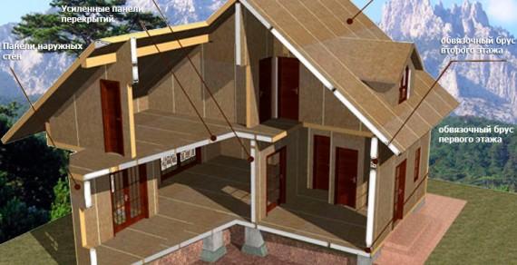 Как построить дом за несколько дней?