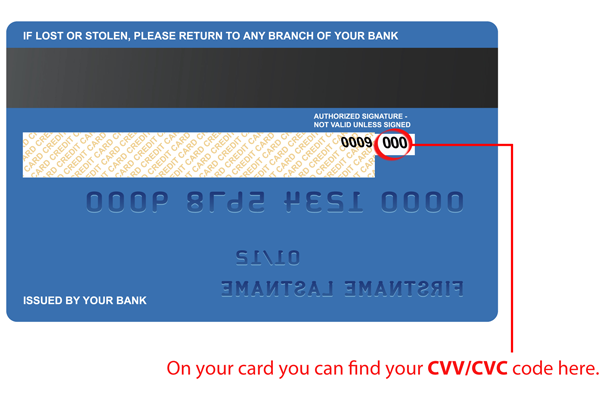 What is CVC, how to apply it?